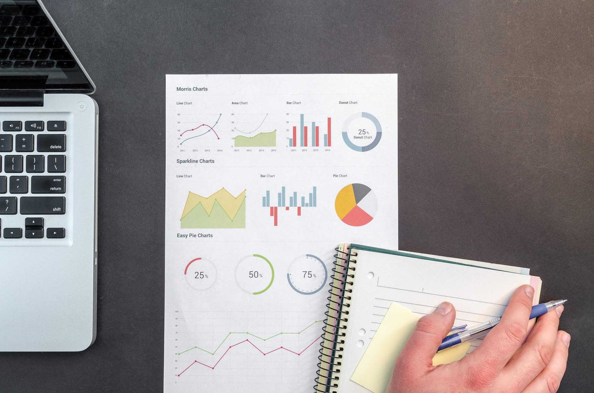 markedsføring grafer